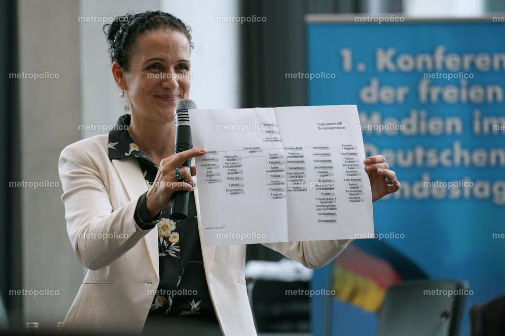 Nicole Höchst und das (mittlerweile veraltete) Organigramm der Bundestagsfraktion
