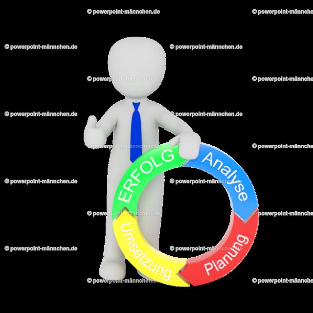 Analysis Success planning doing | Quelle: https://3dman.eu   Jetzt 250 Bilder kostenlos sichern